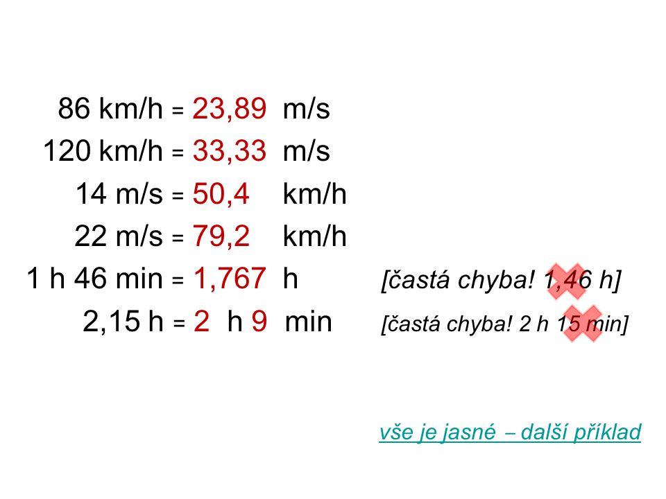 2,15 h = 2 h 9 min [častá chyba! 2 h 15 min]
